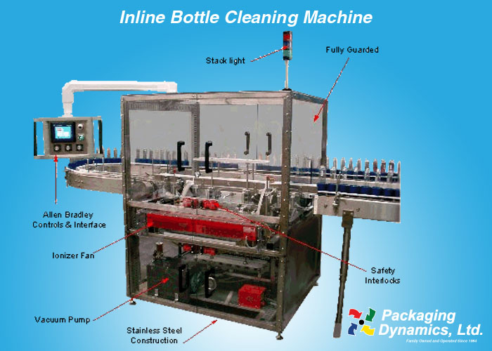 bottle cleaning machine