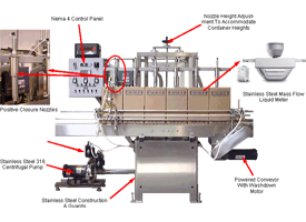 Fully Automated Mass Flow Filler
